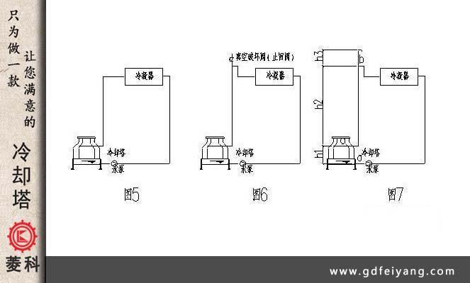 冷却塔水泵扬程_冷却塔专用管道水泵扬程的计算