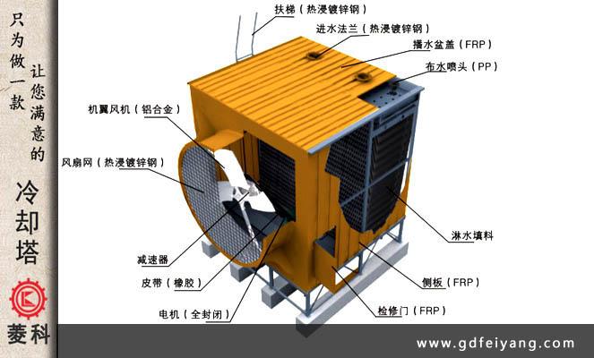 菱科牌横流式侧出风冷却塔结构图