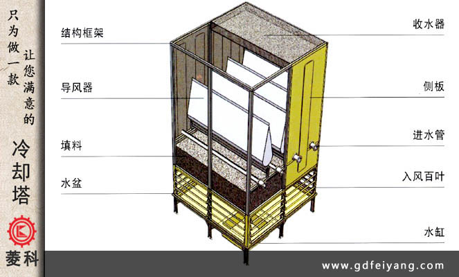 lke系列无风机冷却塔